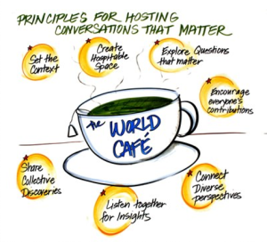 Psychup_Worldcafe